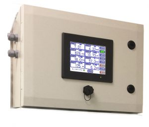 LQ800 Multi Channel Water Analyser Controller