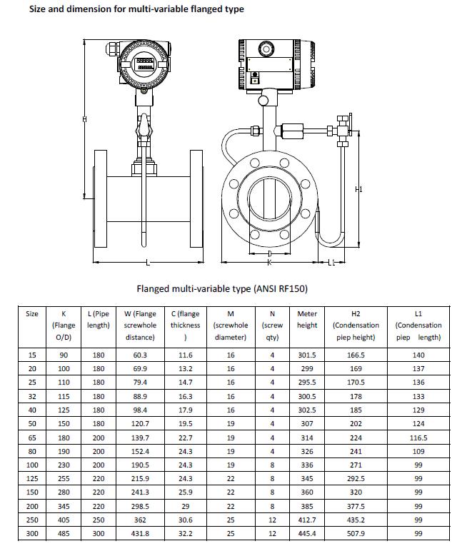 Swan 350c manual