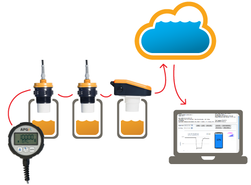 Tank Cloud, remote tank level monitoring from APG | Bell