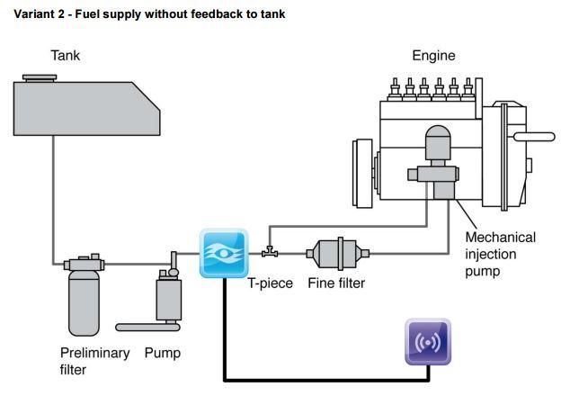 fuel consumption flow meter range  mechanical or digital