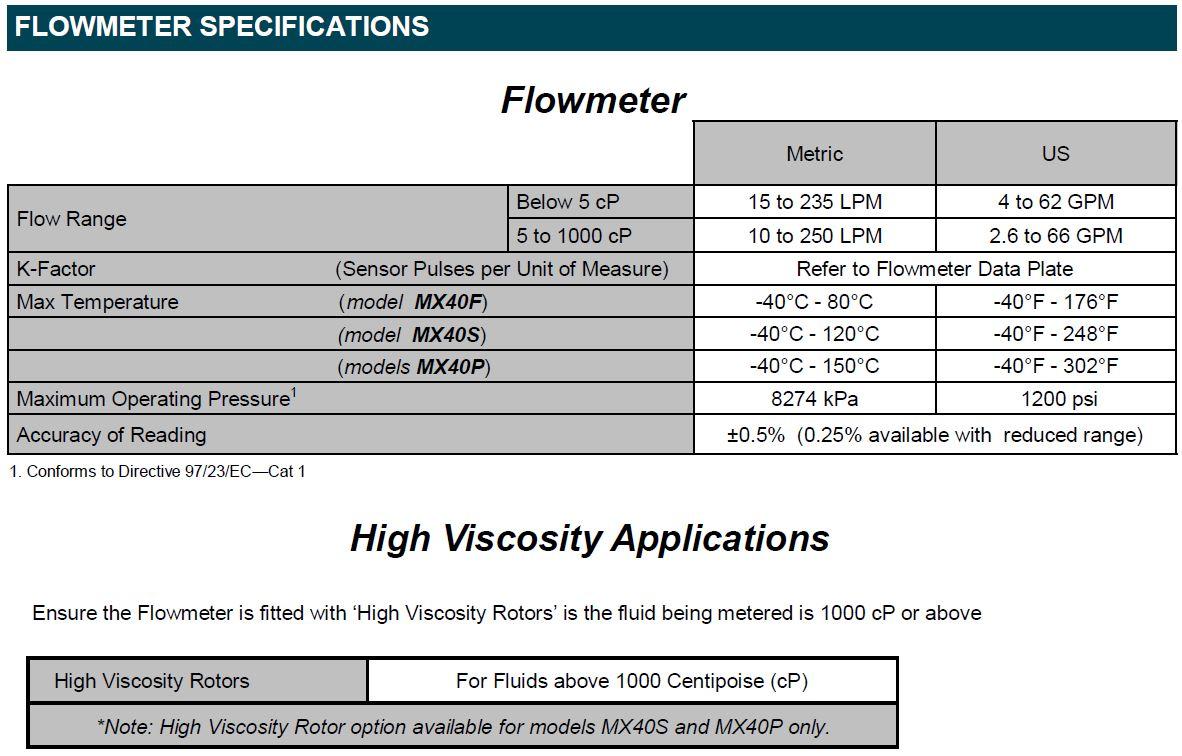 MX40S Solvent Flow Meter :: 1 1/2
