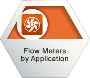 Flow Meters by Application