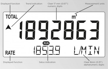 Fluidwell F012 Flow Rate Indicator/Totaliser Display