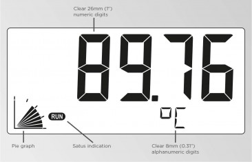 F040 Field mount - Temperature Indicator with very large digits